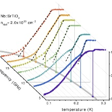 Our work on Superconductivity in Nb-doped SrTiO3 published in PRL