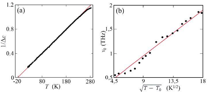 Figure 4 (c)