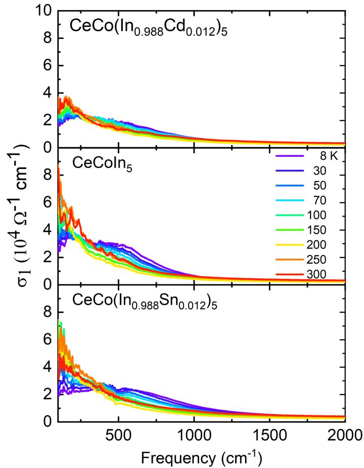 (c) Chen et. al. , Phys. Rev. B. 97, 045134 (2018)